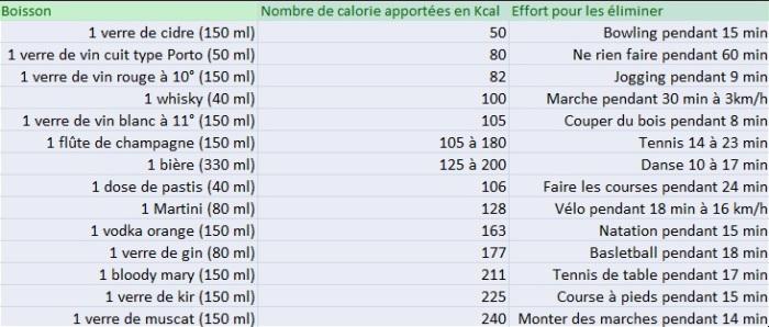 Classement-des-alcools-en-fonction-des-calories1